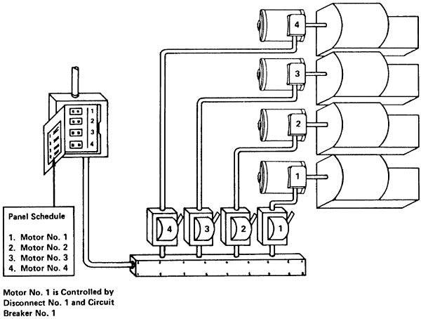 On Site Electrical Safety Training Osha Hazard Analysis